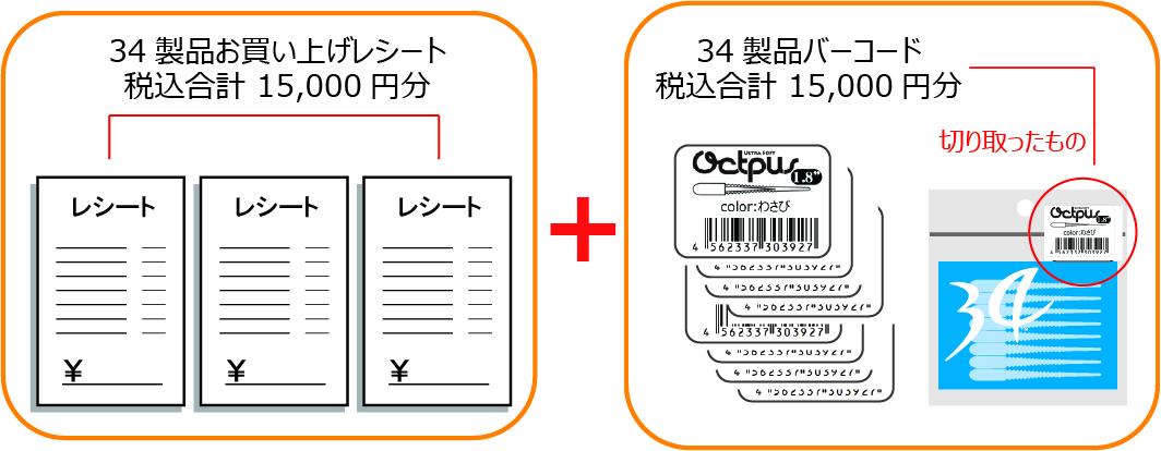 34製品お買い上げレシート税込合計 15,000円分34製品バーコード税込合計 15,000円分